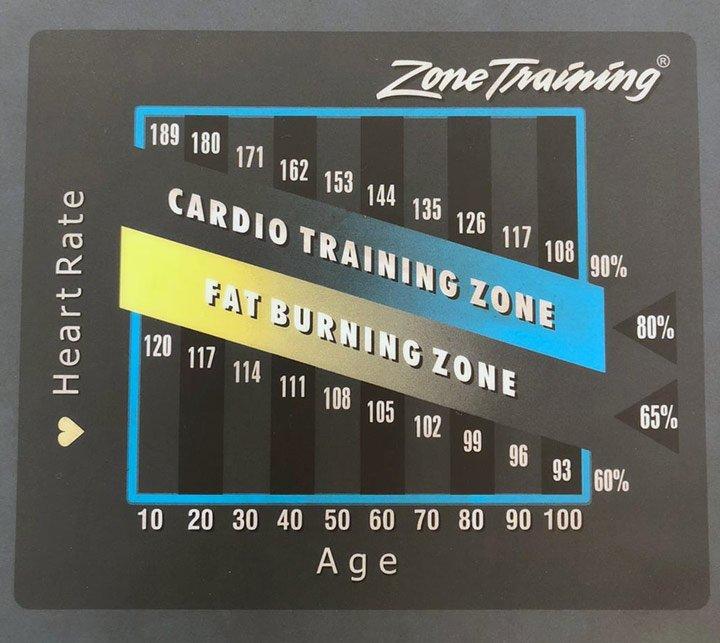zone-training