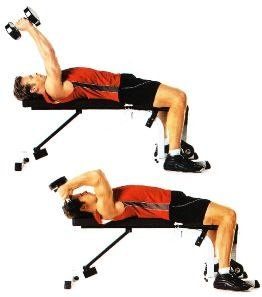 Lying Dumbell Triceps Extension
