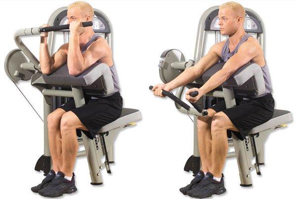 verzuring spieren