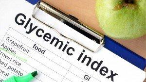 Uitleg van de glycemische Index