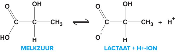 melkzuur-formule