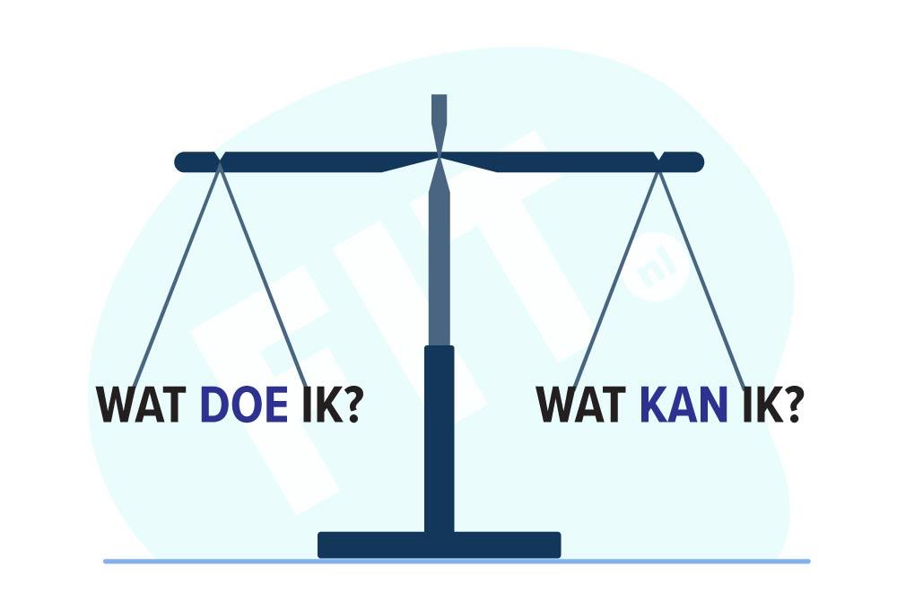 belasting-belastbaarheid-fit.nl