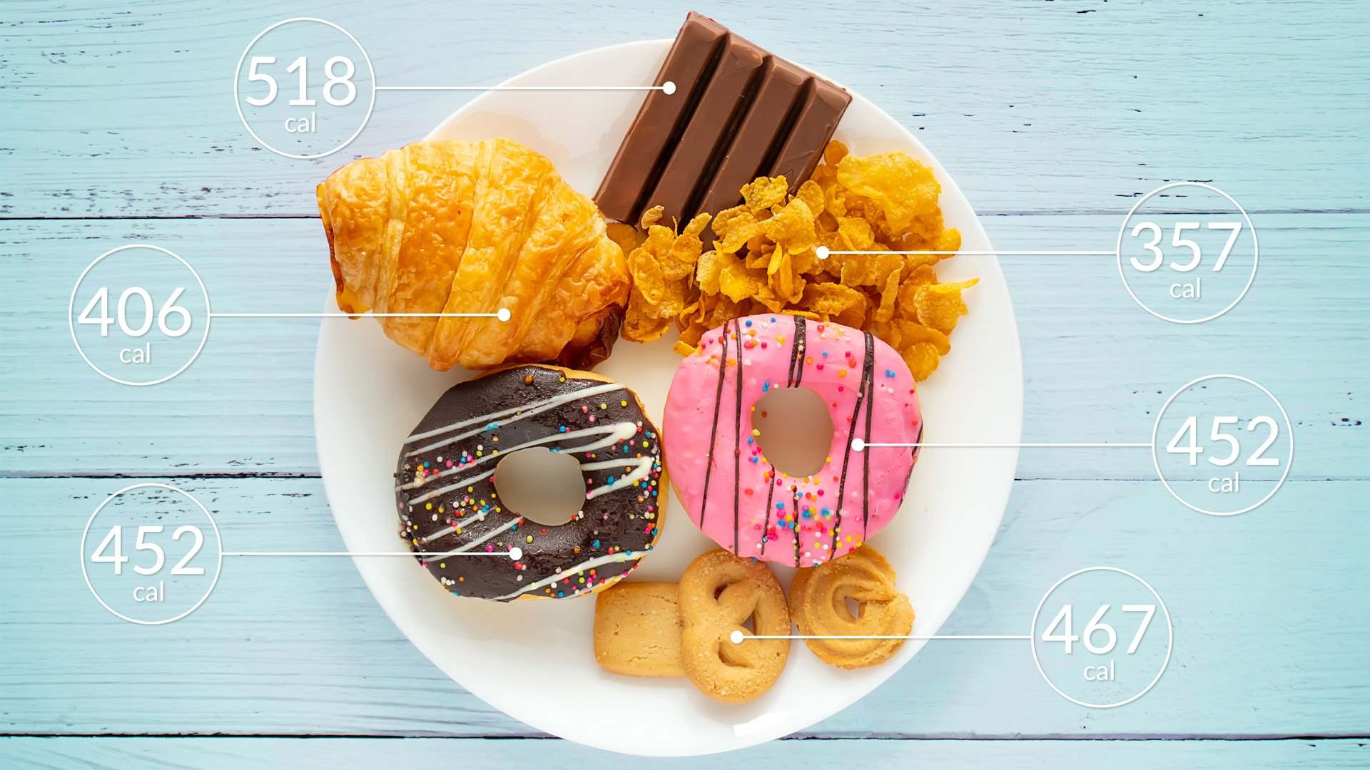 calorieen-ongezond