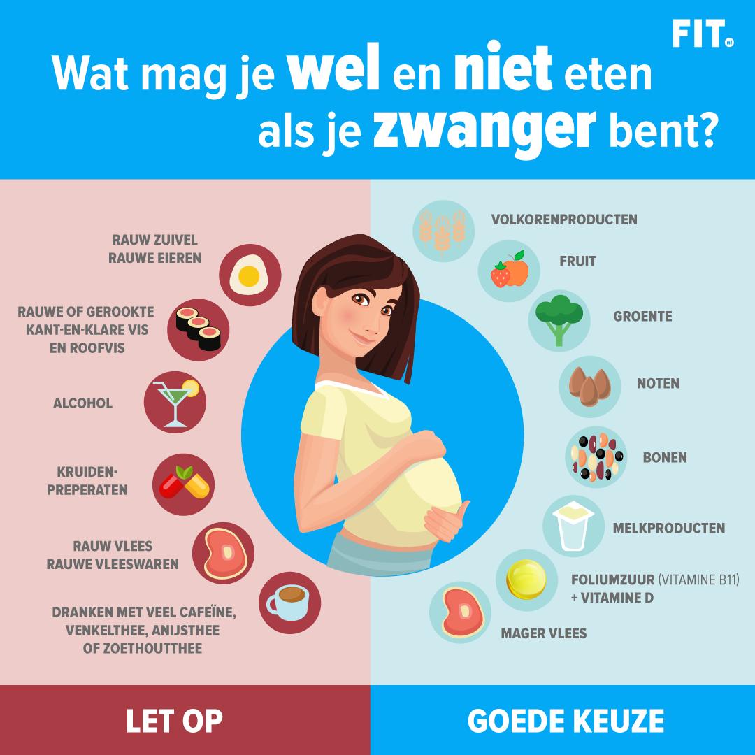anijs eten tijdens zwangerschapsdiabetes